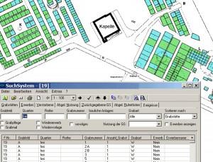 GIS-Datenbankanbindung-Friedhoefe1